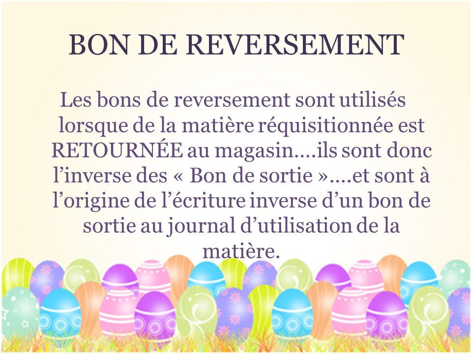 BON DE REVERSEMENT Les bons de reversement sont utilisés lorsque de la matière réquisitionnée est RETOURNÉE au magasin….ils sont donc linverse des « B
