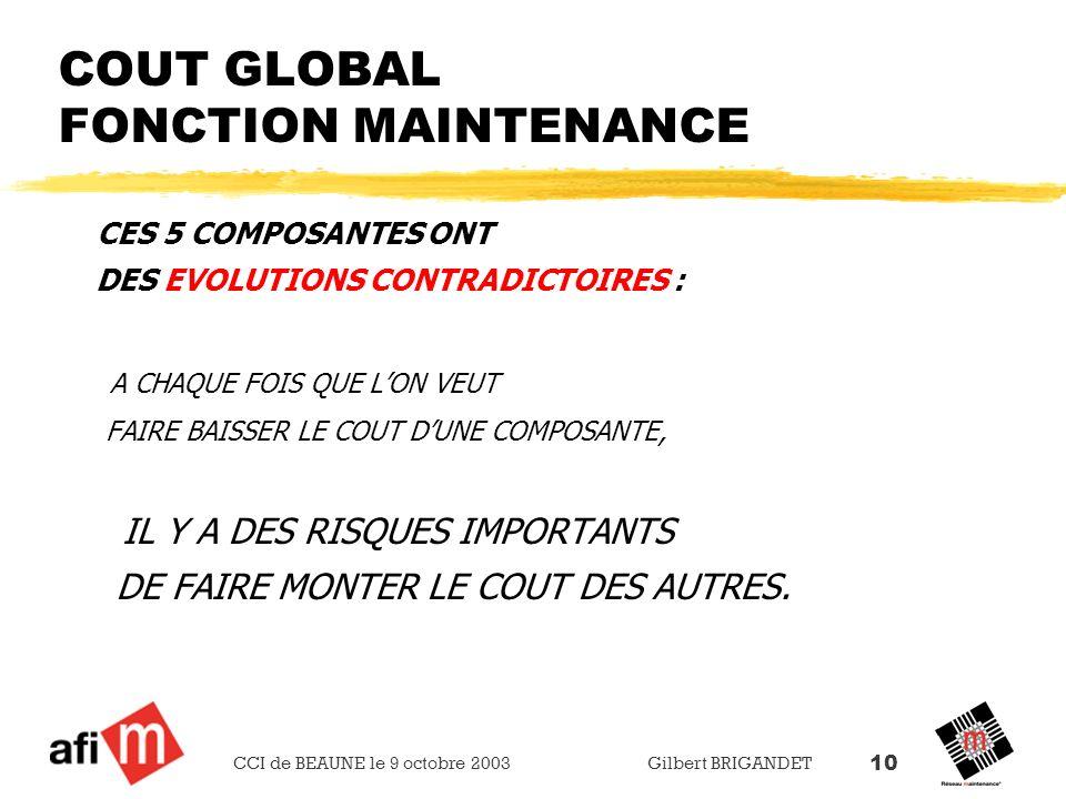 CCI de BEAUNE le 9 octobre 2003 Gilbert BRIGANDET 10 COUT GLOBAL FONCTION MAINTENANCE CES 5 COMPOSANTES ONT DES EVOLUTIONS CONTRADICTOIRES : A CHAQUE