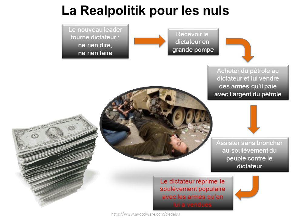 La Realpolitik pour les nuls http://www.avoodware.com/dedalus Recevoir le dictateur en grande pompe Recevoir le dictateur en grande pompe Acheter du pétrole au dictateur et lui vendre des armes quil paie avec largent du pétrole Acheter du pétrole au dictateur et lui vendre des armes quil paie avec largent du pétrole Le nouveau leader tourne dictateur : ne rien dire, ne rien faire Le nouveau leader tourne dictateur : ne rien dire, ne rien faire Assister sans broncher au soulèvement du peuple contre le dictateur Le dictateur réprime le soulèvement populaire avec les armes quon lui a vendues Le dictateur réprime le soulèvement populaire avec les armes quon lui a vendues Détruire les armes quon a fabriquées et vendues au dictateur Détruire les armes quon a fabriquées et vendues au dictateur