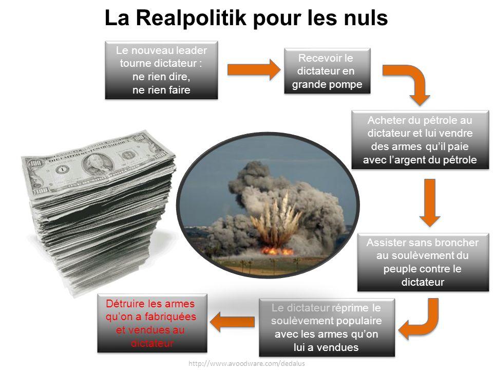 La Realpolitik pour les nuls http://www.avoodware.com/dedalus Recevoir le dictateur en grande pompe Recevoir le dictateur en grande pompe Acheter du p