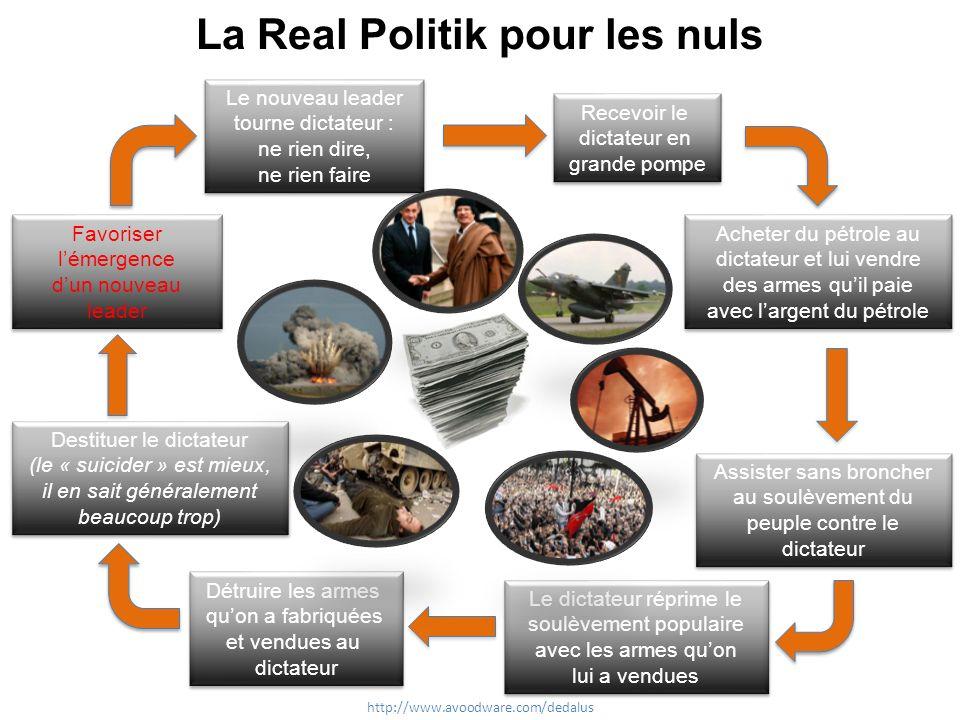 La Real Politik pour les nuls http://www.avoodware.com/dedalus Recevoir le dictateur en grande pompe Recevoir le dictateur en grande pompe Acheter du