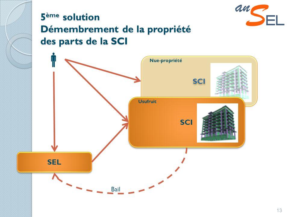 SCI 5 ème solution Démembrement de la propriété des parts de la SCI 13 SEL SCI Bail Usufruit Nue-propriété
