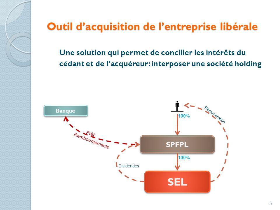 Bail professionnel et Bail commercial dont le résumé a été publié sur www.esavoir.com