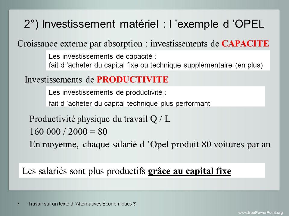2°) Investissement matériel : l exemple d OPEL Investissements de PRODUCTIVITE Croissance externe par absorption : investissements de CAPACITE Productivité physique du travail Q / L 160 000 / 2000 = 80 En moyenne, chaque salarié d Opel produit 80 voitures par an Les salariés sont plus productifs grâce au capital fixe Travail sur un texte d Alternatives Économiques ® Les investissements de capacité : fait d acheter du capital fixe ou technique supplémentaire (en plus) Les investissements de productivité : fait d acheter du capital technique plus performant