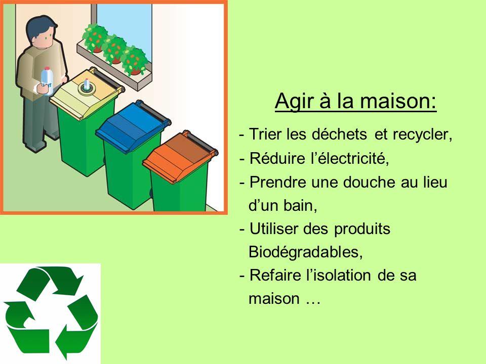 Agir à la maison: - Trier les déchets et recycler, - Réduire lélectricité, - Prendre une douche au lieu dun bain, - Utiliser des produits Biodégradables, - Refaire lisolation de sa maison …