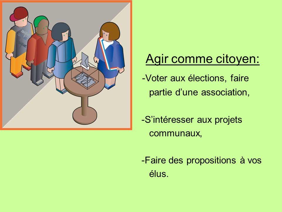 Agir comme citoyen: -Voter aux élections, faire partie dune association, -Sintéresser aux projets communaux, -Faire des propositions à vos élus.