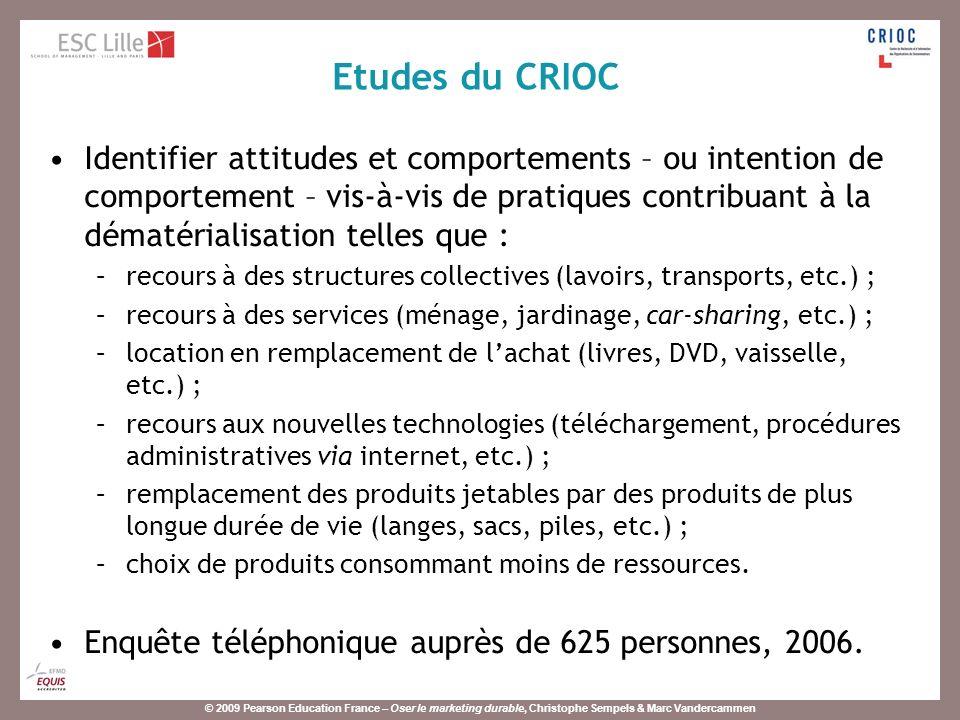 © 2009 Pearson Education France – Oser le marketing durable, Christophe Sempels & Marc Vandercammen Identifier attitudes et comportements – ou intenti