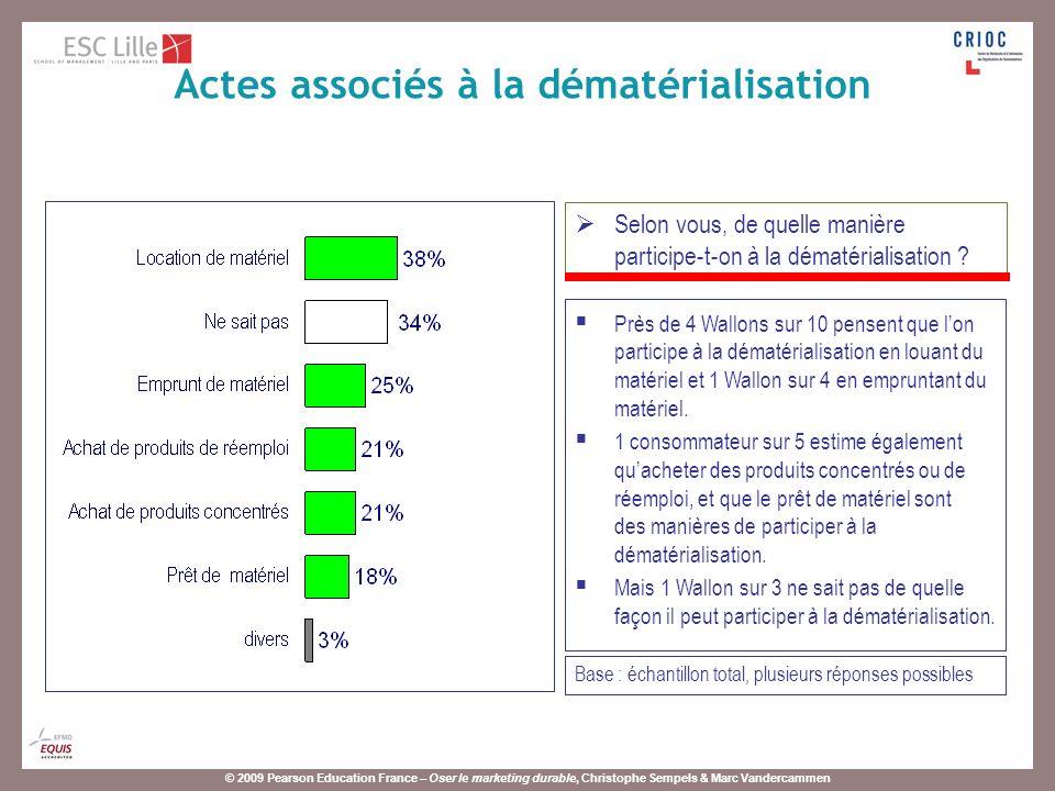 © 2009 Pearson Education France – Oser le marketing durable, Christophe Sempels & Marc Vandercammen Près de 4 Wallons sur 10 pensent que lon participe