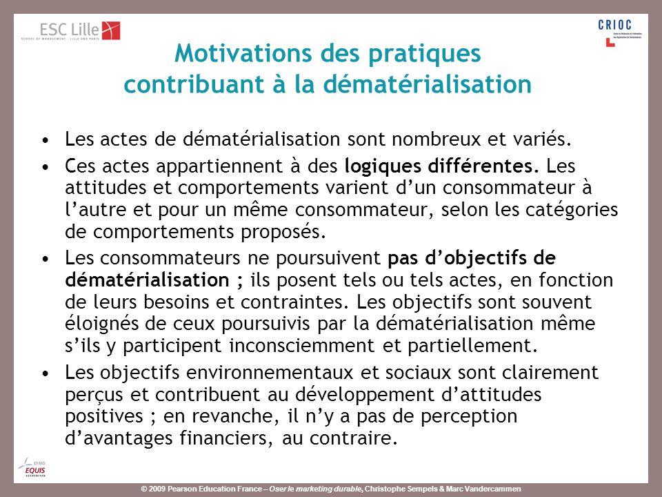 © 2009 Pearson Education France – Oser le marketing durable, Christophe Sempels & Marc Vandercammen Les actes de dématérialisation sont nombreux et variés.