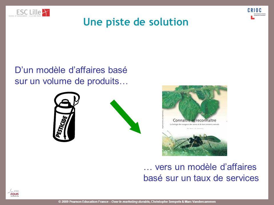 © 2009 Pearson Education France – Oser le marketing durable, Christophe Sempels & Marc Vandercammen Dun modèle daffaires basé sur un volume de produits… … vers un modèle daffaires basé sur un taux de services Une piste de solution