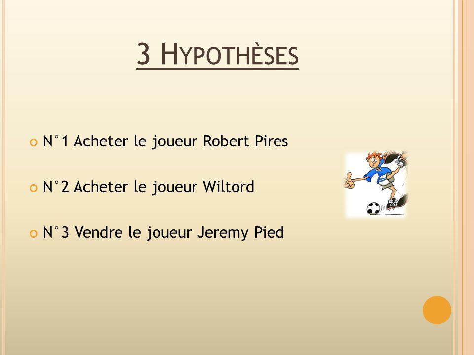 3 H YPOTHÈSES N°1 Acheter le joueur Robert Pires N°2 Acheter le joueur Wiltord N°3 Vendre le joueur Jeremy Pied