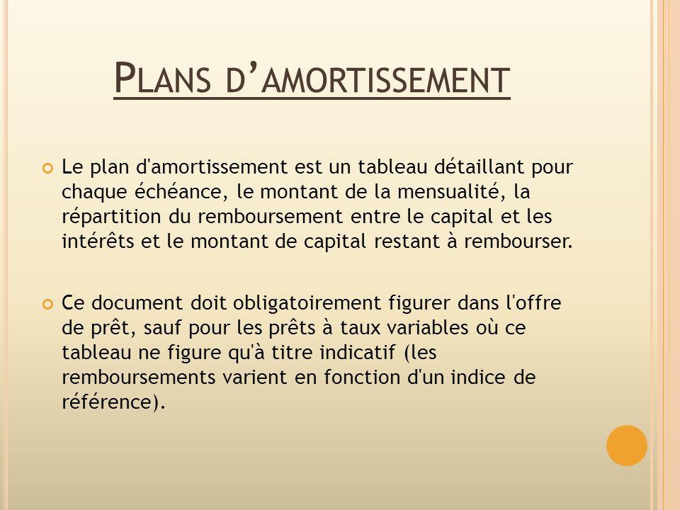 P LANS D AMORTISSEMENT Le plan d amortissement est un tableau détaillant pour chaque échéance, le montant de la mensualité, la répartition du remboursement entre le capital et les intérêts et le montant de capital restant à rembourser.