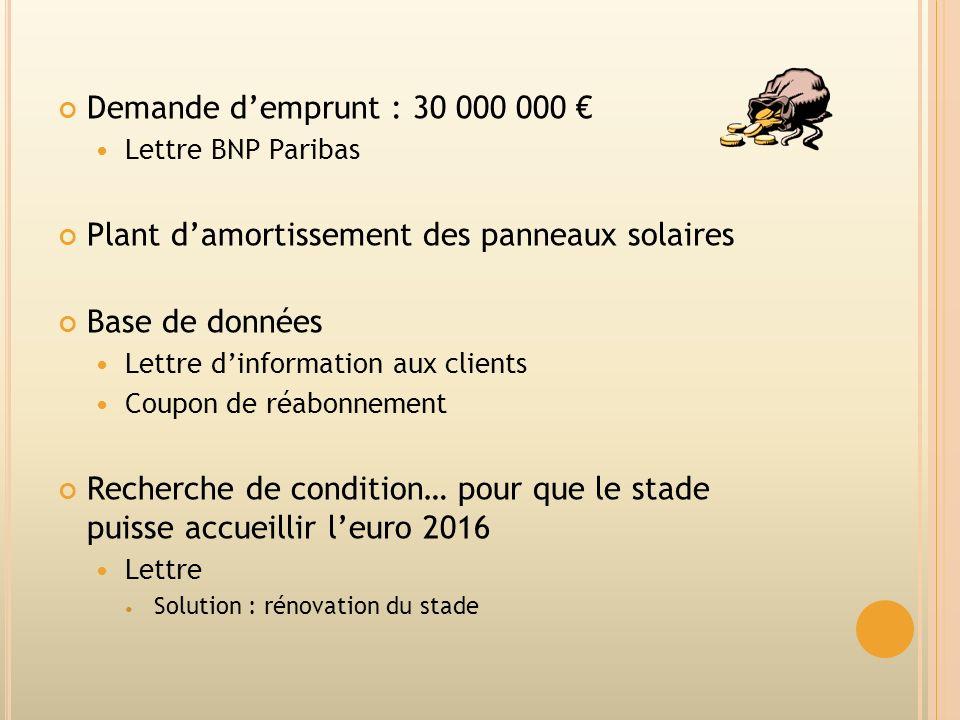 Demande demprunt : 30 000 000 Lettre BNP Paribas Plant damortissement des panneaux solaires Base de données Lettre dinformation aux clients Coupon de