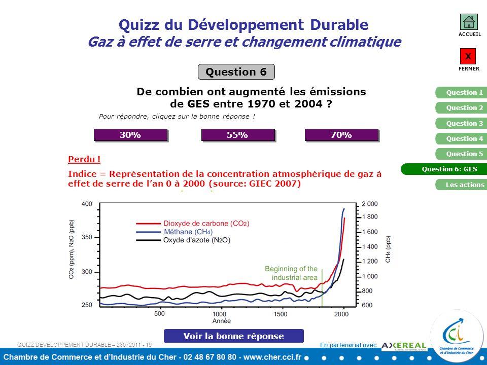 En partenariat avec Perdu ! Indice = Représentation de la concentration atmosphérique de gaz à effet de serre de lan 0 à 2000 (source: GIEC 2007) Quiz