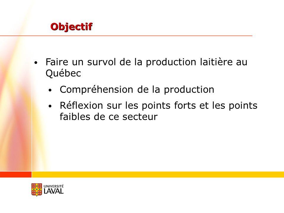 Objectif Faire un survol de la production laitière au Québec Compréhension de la production Réflexion sur les points forts et les points faibles de ce secteur