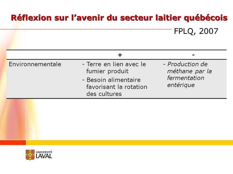 +- Environnementale- Terre en lien avec le fumier produit - Besoin alimentaire favorisant la rotation des cultures - Production de méthane par la fermentation entérique Réflexion sur lavenir du secteur laitier québécois FPLQ, 2007