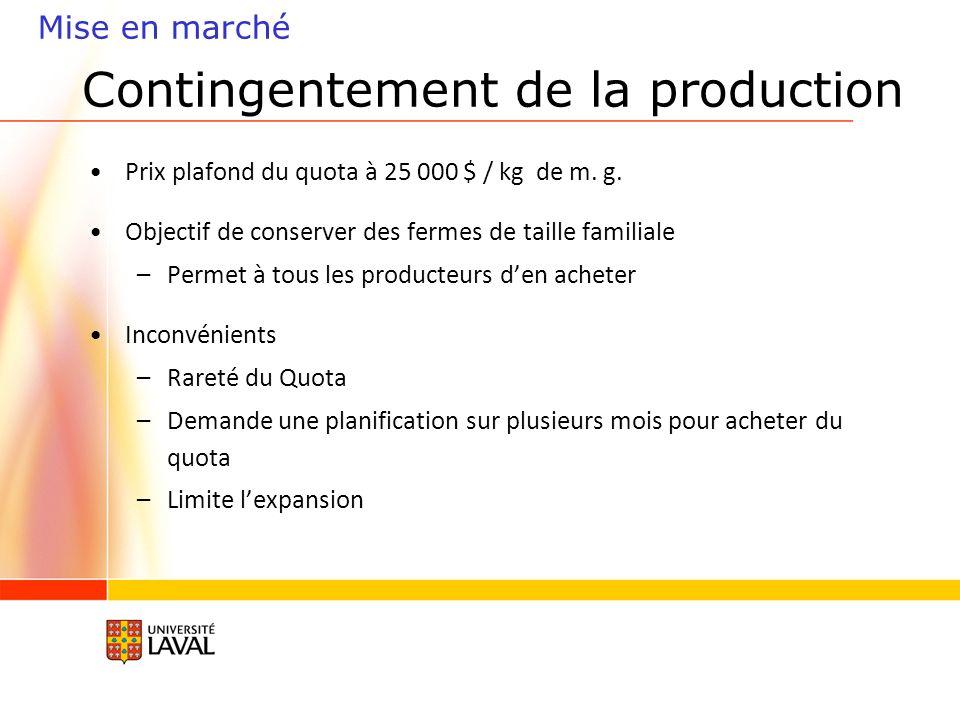 Contingentement de la production Mise en marché Prix plafond du quota à 25 000 $ / kg de m.