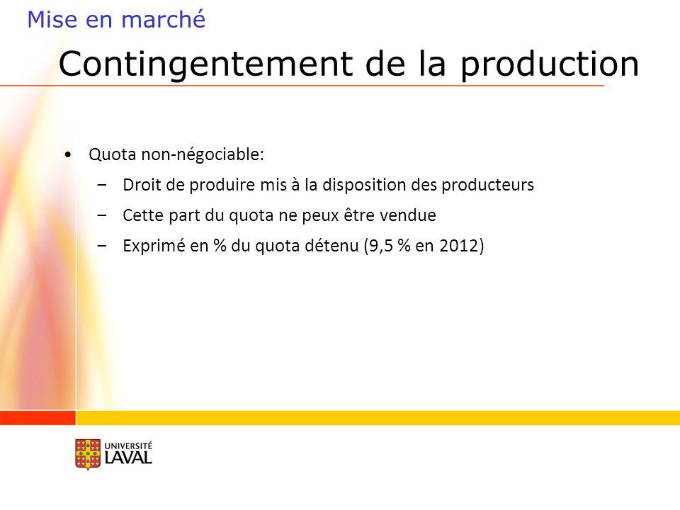 Contingentement de la production Mise en marché Quota non-négociable: Droit de produire mis à la disposition des producteurs Cette part du quota ne peux être vendue Exprimé en % du quota détenu (9,5 % en 2012)