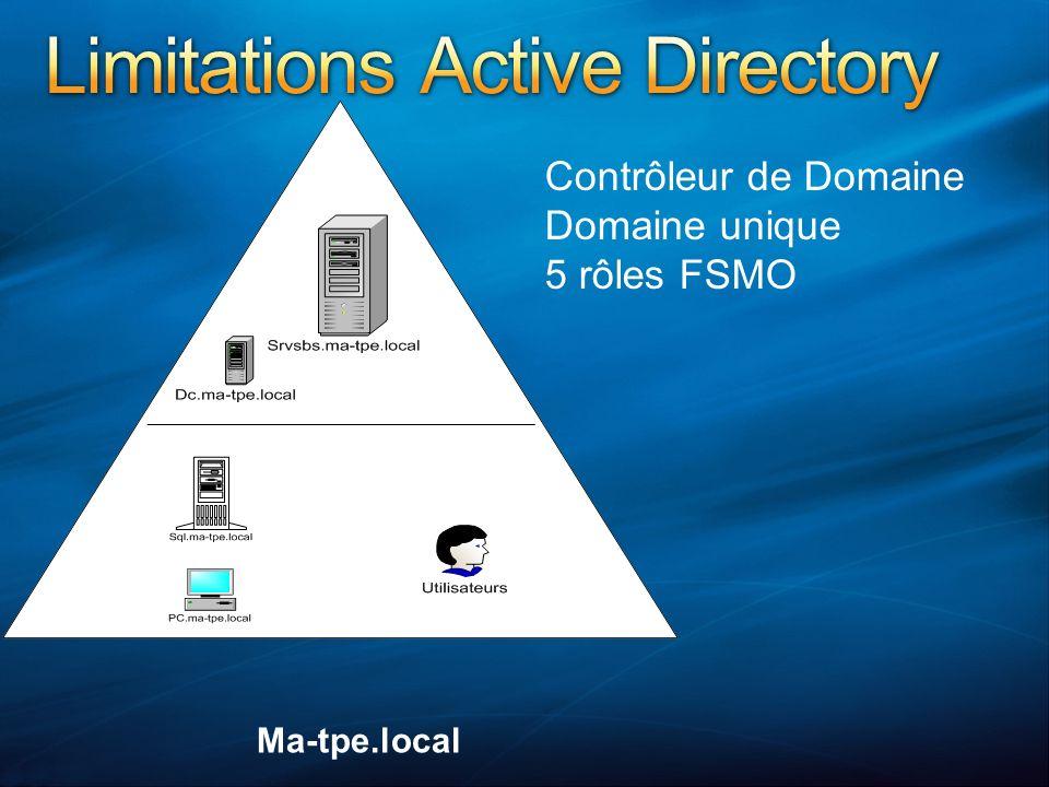 Contrôleur de Domaine Domaine unique 5 rôles FSMO Ma-tpe.local