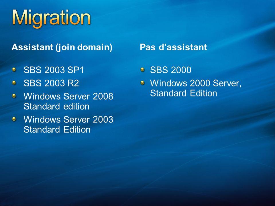 Assistant (join domain) SBS 2003 SP1 SBS 2003 R2 Windows Server 2008 Standard edition Windows Server 2003 Standard Edition Pas dassistant SBS 2000 Windows 2000 Server, Standard Edition
