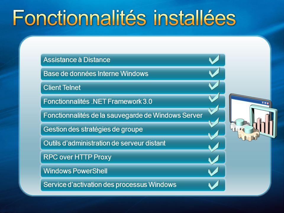 Assistance à DistanceBase de données Interne WindowsClient TelnetFonctionnalités.NET Framework 3.0Fonctionnalités de la sauvegarde de Windows ServerGe