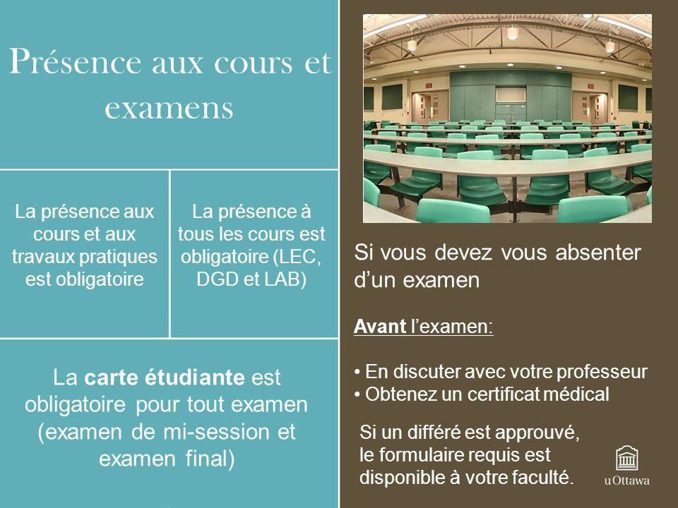 Présence aux cours et examens La présence aux cours et aux travaux pratiques est obligatoire La présence à tous les cours est obligatoire (LEC, DGD et
