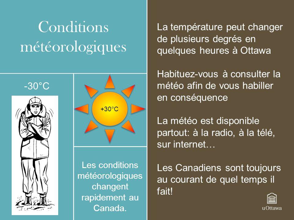 Conditions météorologiques Les conditions météorologiques changent rapidement au Canada. +30°C -30°C La température peut changer de plusieurs degrés e