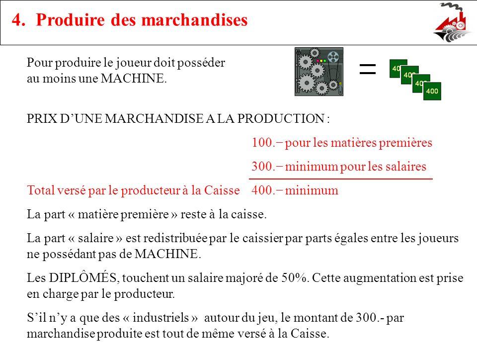 4.Produire des marchandises Pour produire le joueur doit posséder au moins une MACHINE.