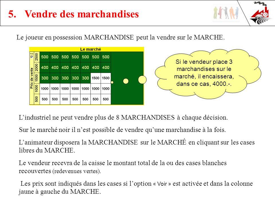 5. Vendre des marchandises Le joueur en possession MARCHANDISE peut la vendre sur le MARCHE.
