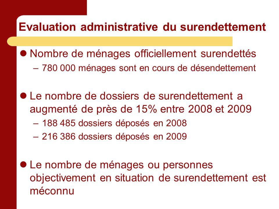 Evaluation administrative du surendettement Nombre de ménages officiellement surendettés –780 000 ménages sont en cours de désendettement Le nombre de