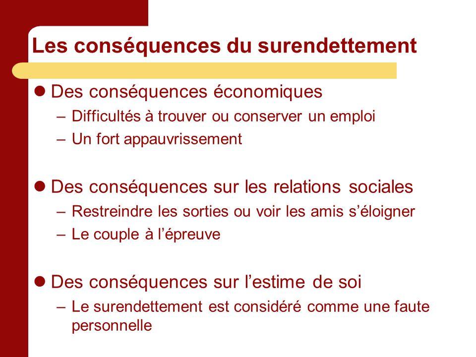 Les conséquences du surendettement Des conséquences économiques –Difficultés à trouver ou conserver un emploi –Un fort appauvrissement Des conséquence