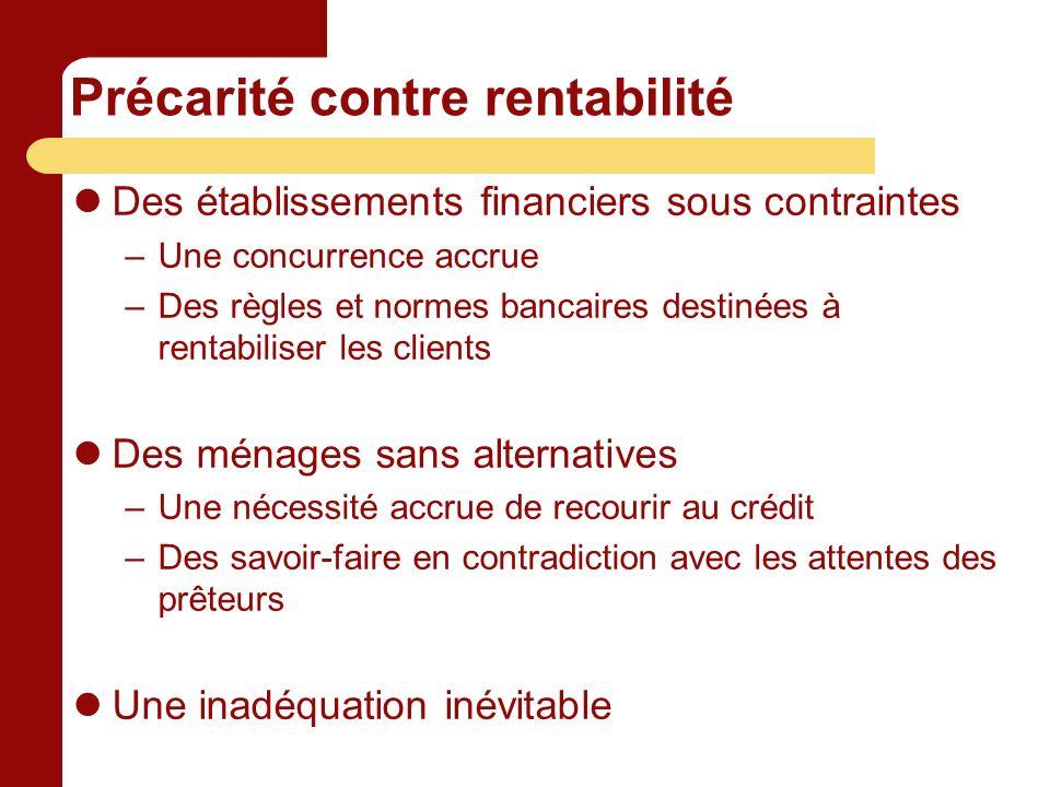 Précarité contre rentabilité Des établissements financiers sous contraintes –Une concurrence accrue –Des règles et normes bancaires destinées à rentab