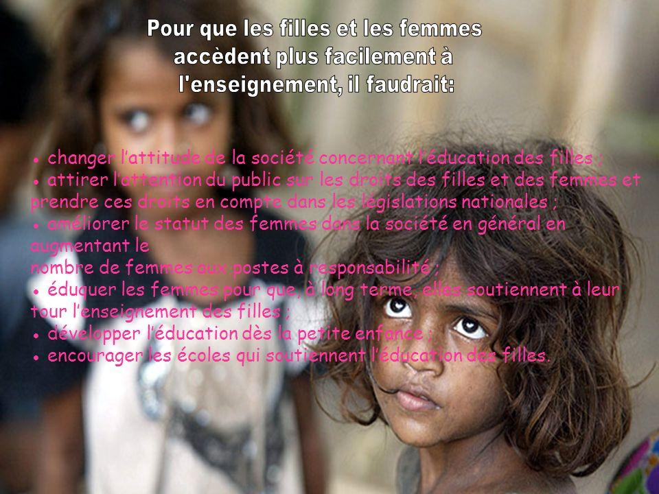 changer lattitude de la société concernant léducation des filles ; attirer lattention du public sur les droits des filles et des femmes et prendre ces
