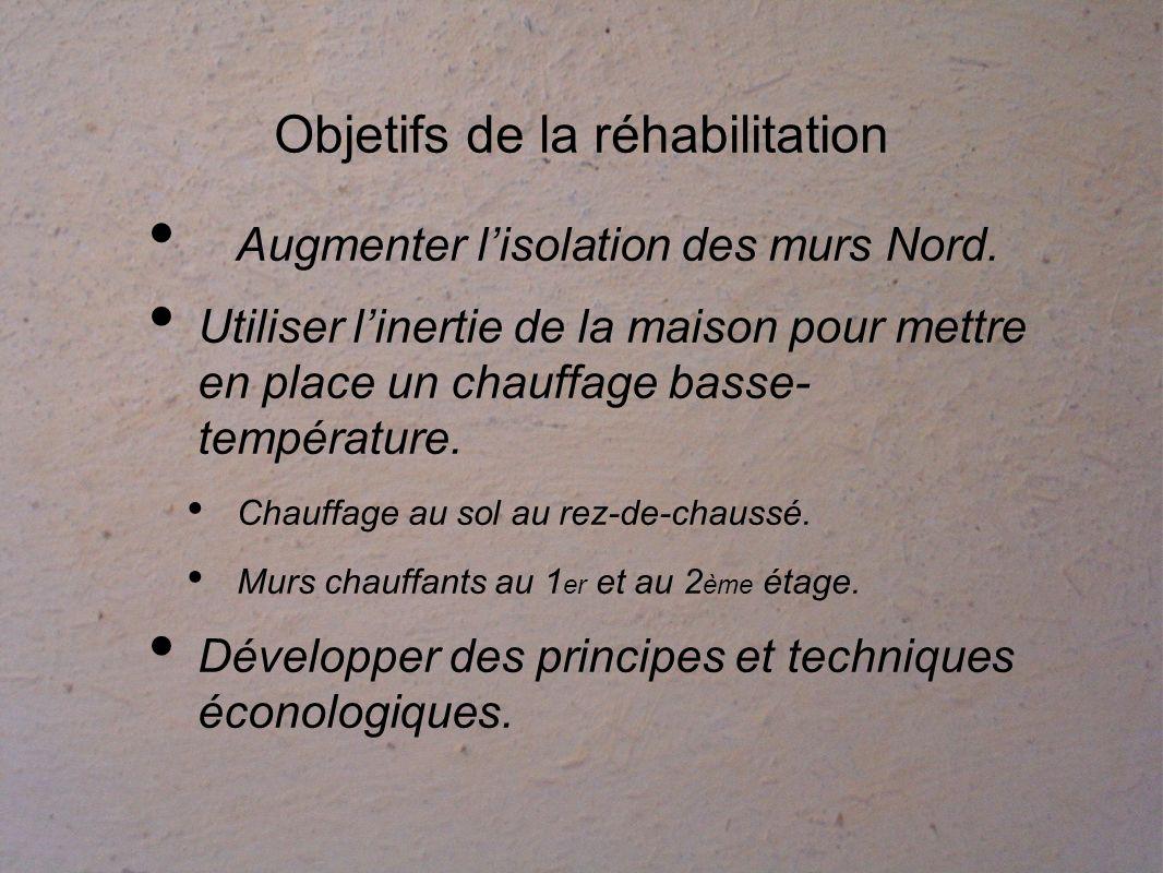 Objetifs de la réhabilitation Augmenter lisolation des murs Nord.