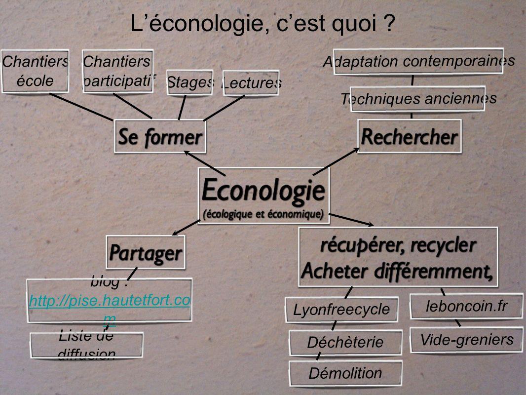 Léconologie, cest quoi .