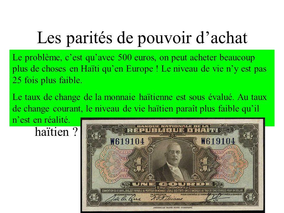 Les parités de pouvoir dachat Supposons que le PIB/habitant est de 25 000 dans un pays industrialisé A et de 20000 gourdes en Haïti. Si 1 =40 gourdes,