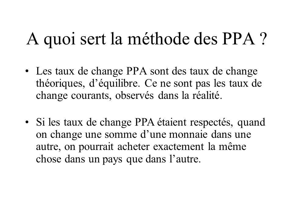 A quoi sert la méthode des PPA ? Les taux de change PPA sont des taux de change théoriques, déquilibre. Ce ne sont pas les taux de change courants, ob