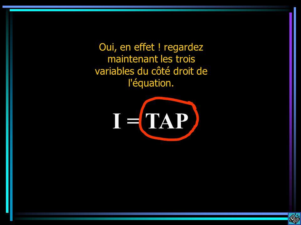 Oui, en effet ! regardez maintenant les trois variables du côté droit de l'équation. I = TAP