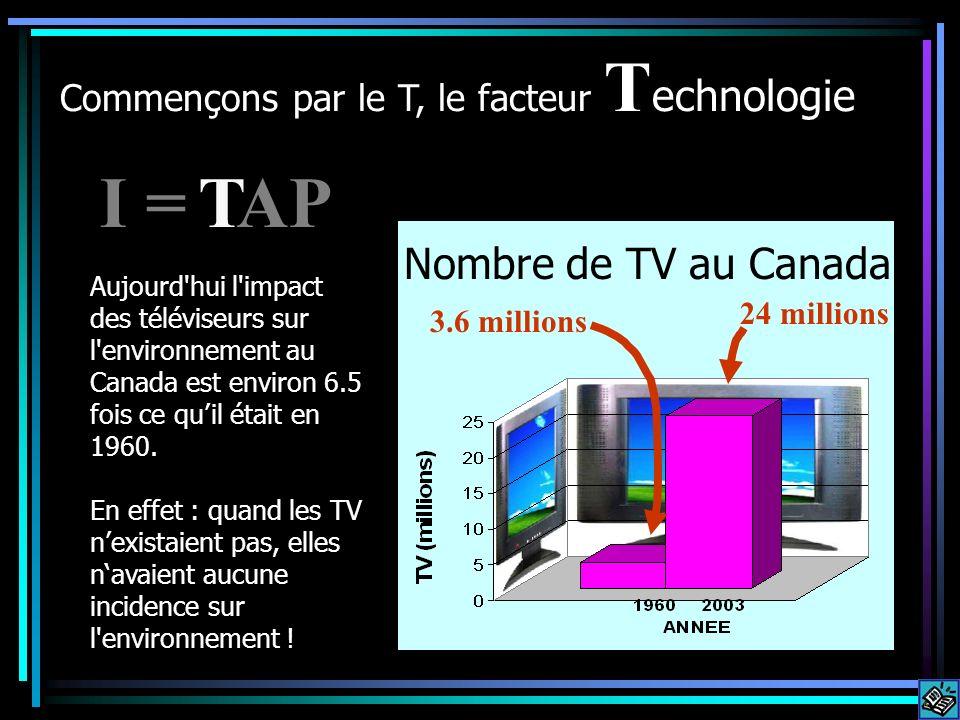 Aujourd'hui l'impact des téléviseurs sur l'environnement au Canada est environ 6.5 fois ce quil était en 1960. En effet : quand les TV nexistaient pas
