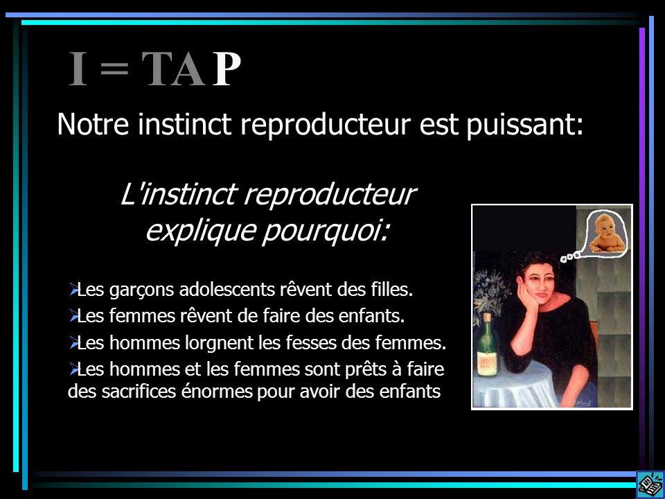 Notre instinct reproducteur est puissant: L instinct reproducteur explique pourquoi: Les garçons adolescents rêvent des filles.