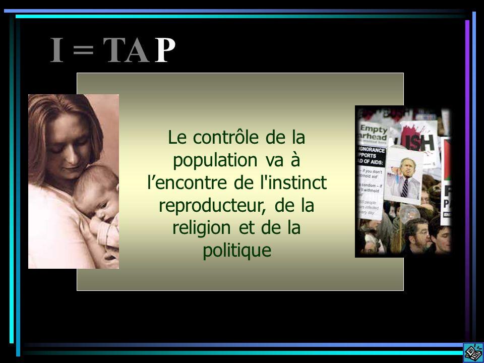 Controlling population Le contrôle de la population va à lencontre de l'instinct reproducteur, de la religion et de la politique I = TAP