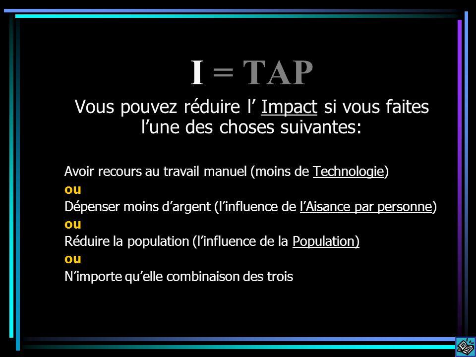 I = TAP Vous pouvez réduire l Impact si vous faites lune des choses suivantes: Avoir recours au travail manuel (moins de Technologie) ou Dépenser moins dargent (linfluence de lAisance par personne) ou Réduire la population (linfluence de la Population) ou Nimporte quelle combinaison des trois