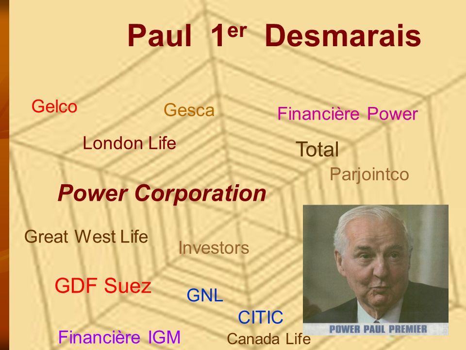 Paul Martin, dabord employé de Paul Desmarais.