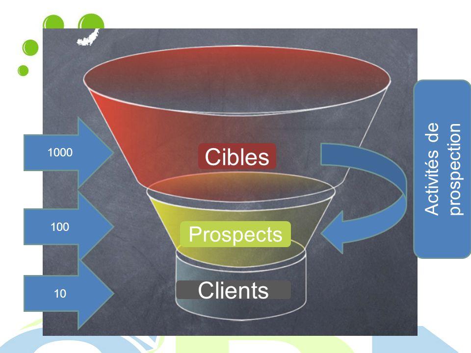 Cibles Prospects Clients 1000 100 10 Activités de prospection