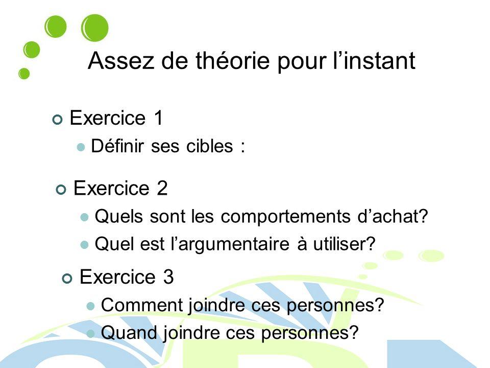 Assez de théorie pour linstant Exercice 1 Définir ses cibles : Exercice 2 Quels sont les comportements dachat.