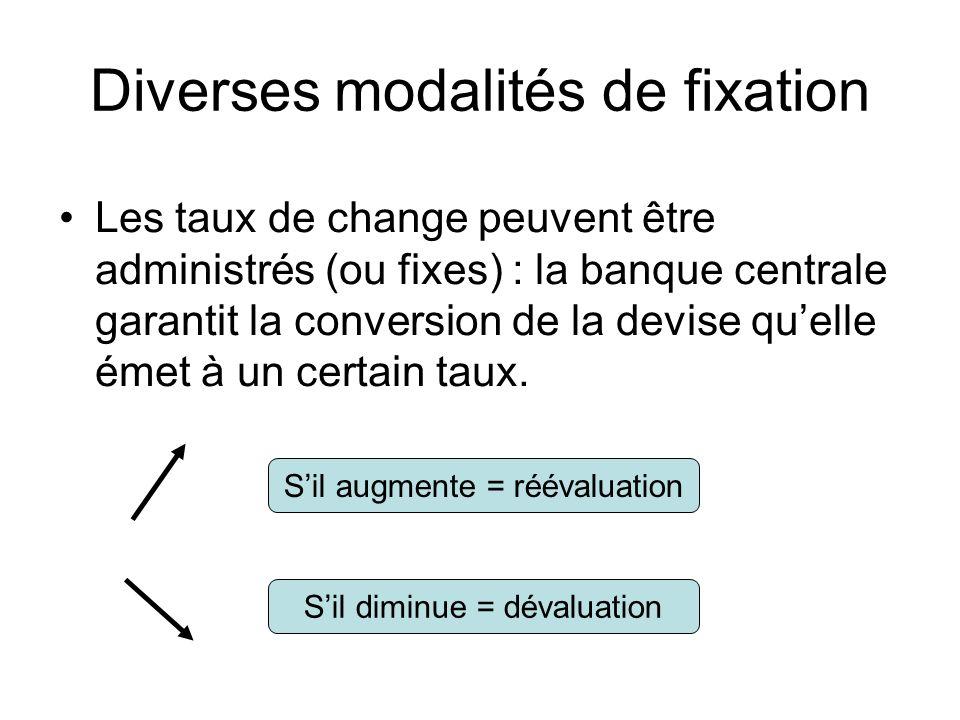 Diverses modalités de fixation Les taux de change peuvent être administrés (ou fixes) : la banque centrale garantit la conversion de la devise quelle émet à un certain taux.