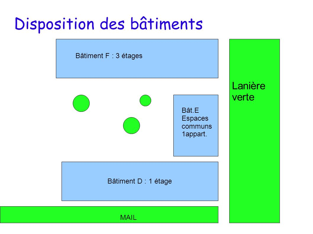 Bâtiment F : 3 étages Bât.E Espaces communs 1appart. Batiment D : 1 étage Bâtiment D : 1 étage Disposition des bâtiments MAIL Lanière verte