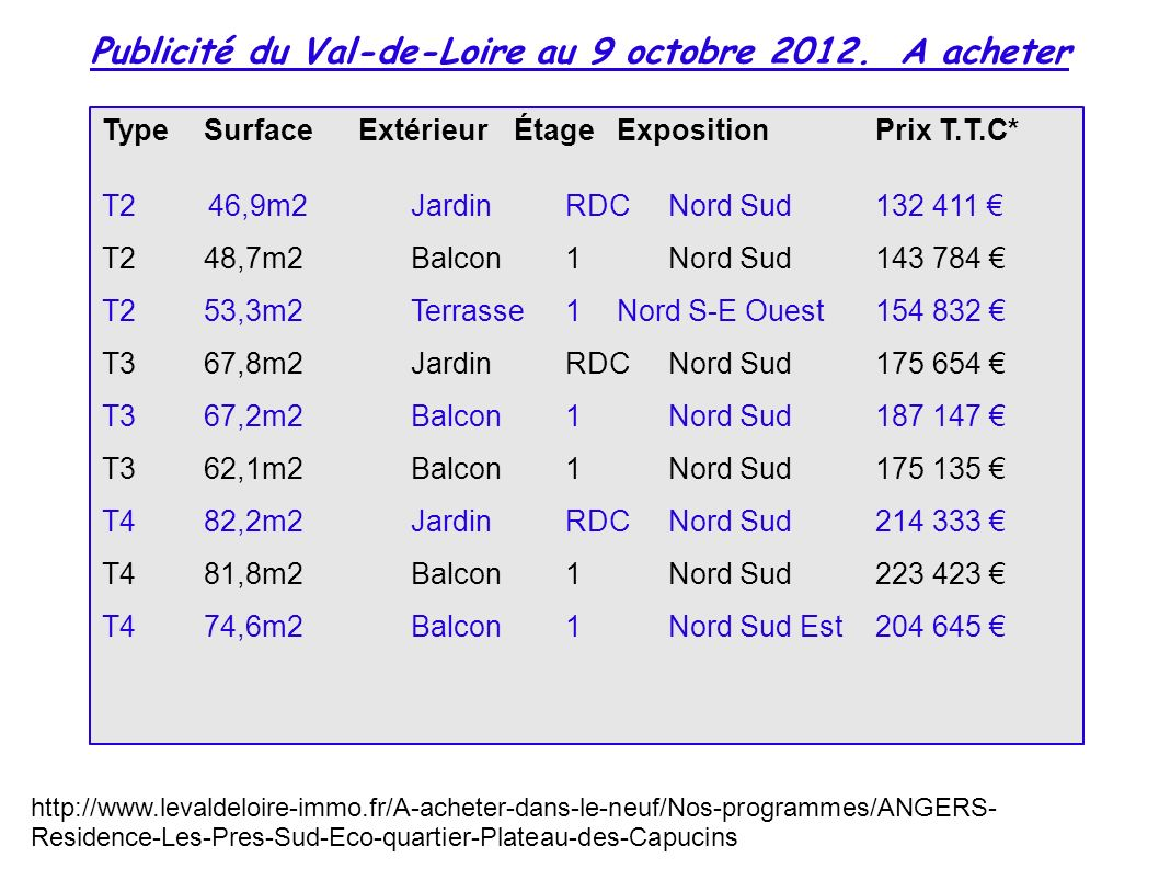 http://www.levaldeloire-immo.fr/A-acheter-dans-le-neuf/Nos-programmes/ANGERS- Residence-Les-Pres-Sud-Eco-quartier-Plateau-des-Capucins Publicité du Va