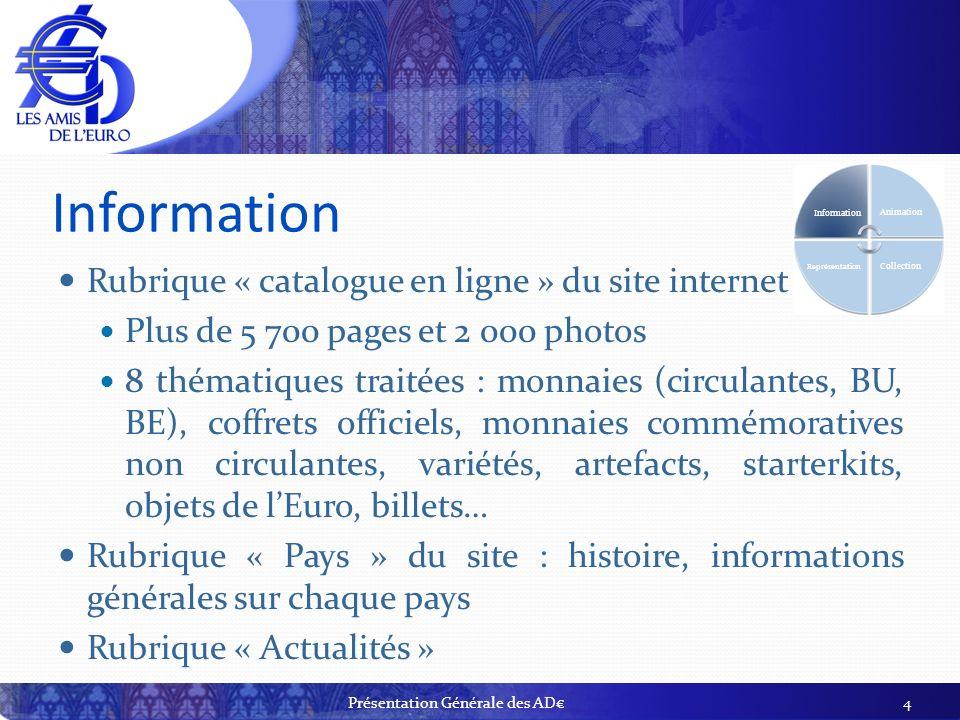Information Rubrique « catalogue en ligne » du site internet Plus de 5 700 pages et 2 000 photos 8 thématiques traitées : monnaies (circulantes, BU, B