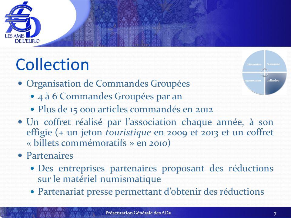 Collection Organisation de Commandes Groupées 4 à 6 Commandes Groupées par an Plus de 15 000 articles commandés en 2012 Un coffret réalisé par lassoci